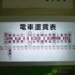駅の運賃表